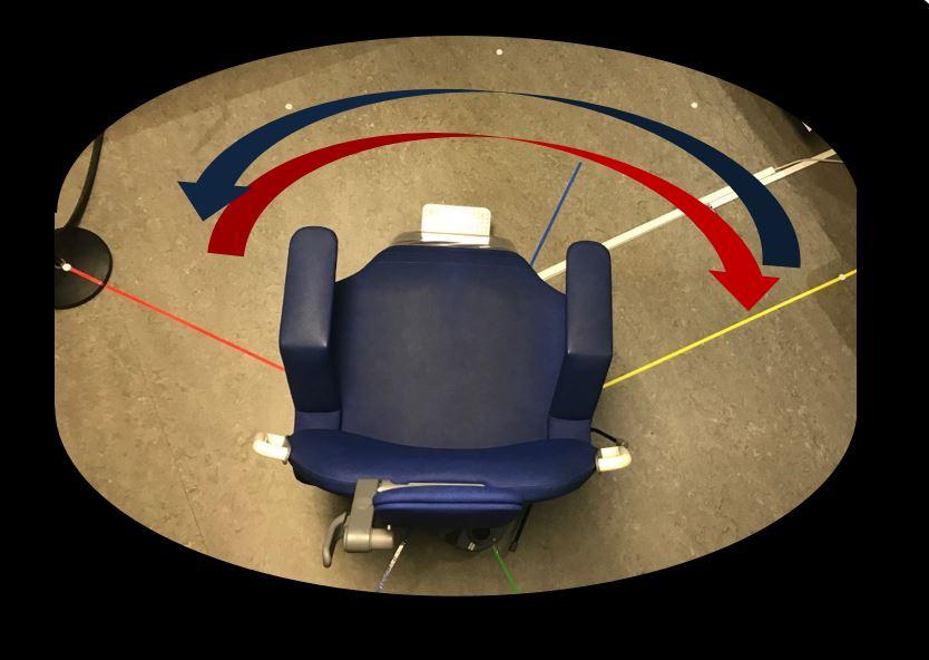 Rotationstest är ett sätt att undersöka om ett av balansorganane har nedsatt funktion